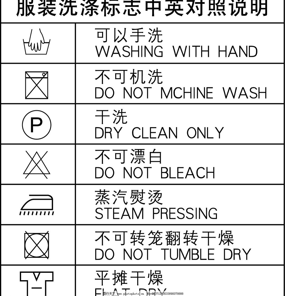 中英问对照 服装洗涤标志中英问对照 洗涤水洗麦 其他矢量